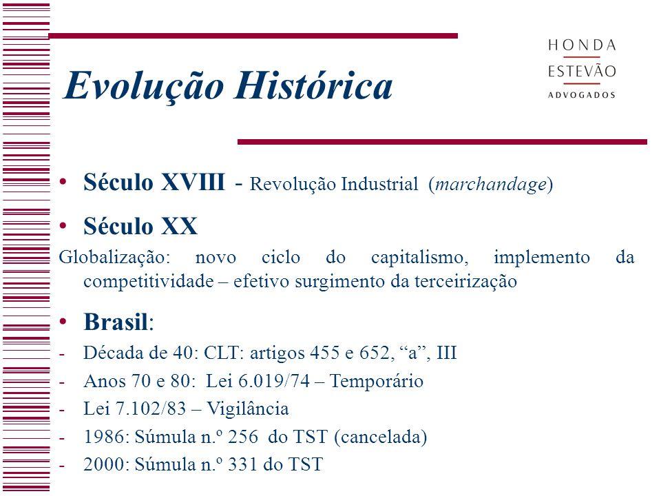 Evolução Histórica Século XVIII - Revolução Industrial (marchandage)