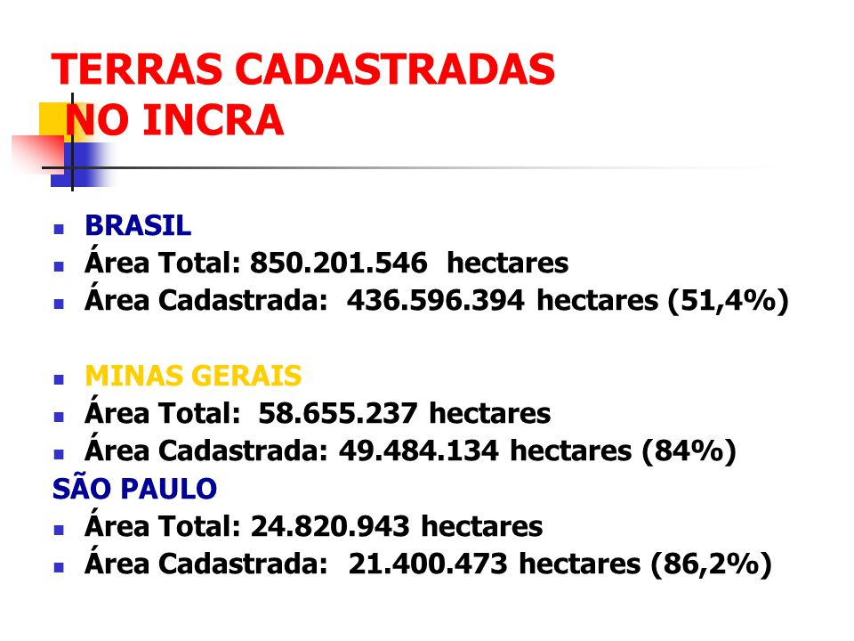 TERRAS CADASTRADAS NO INCRA