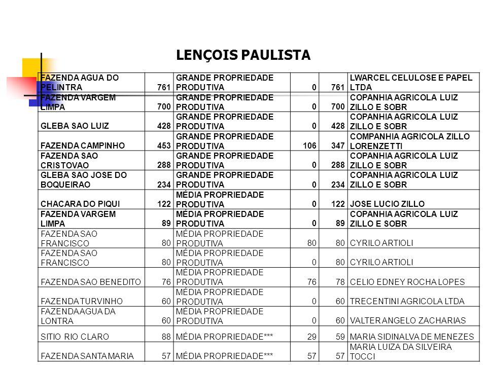LENÇOIS PAULISTA FAZENDA AGUA DO PELINTRA 761