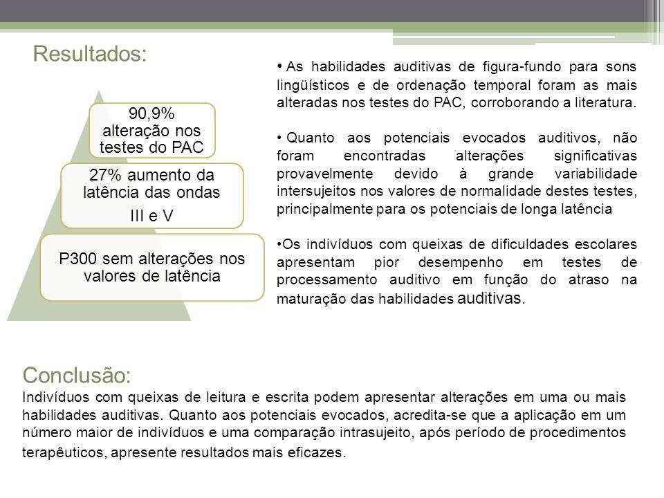 Resultados: Conclusão: 27% aumento da latência das ondas