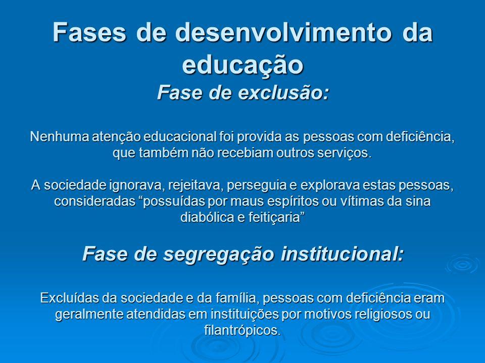 Fases de desenvolvimento da educação Fase de exclusão: Nenhuma atenção educacional foi provida as pessoas com deficiência, que também não recebiam outros serviços.