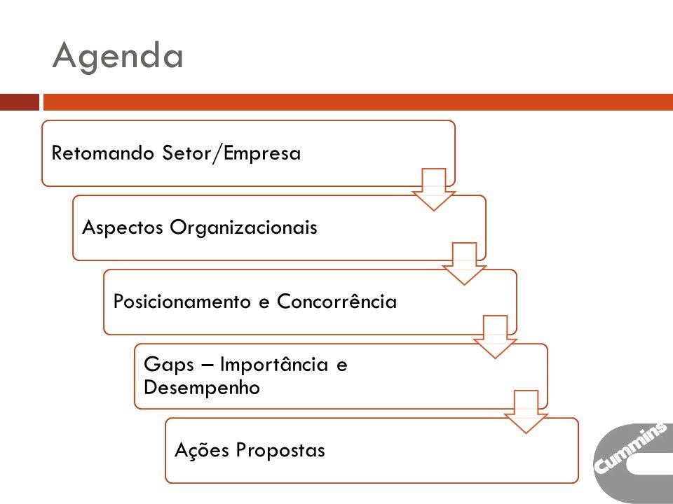Agenda Retomando Setor/Empresa Aspectos Organizacionais
