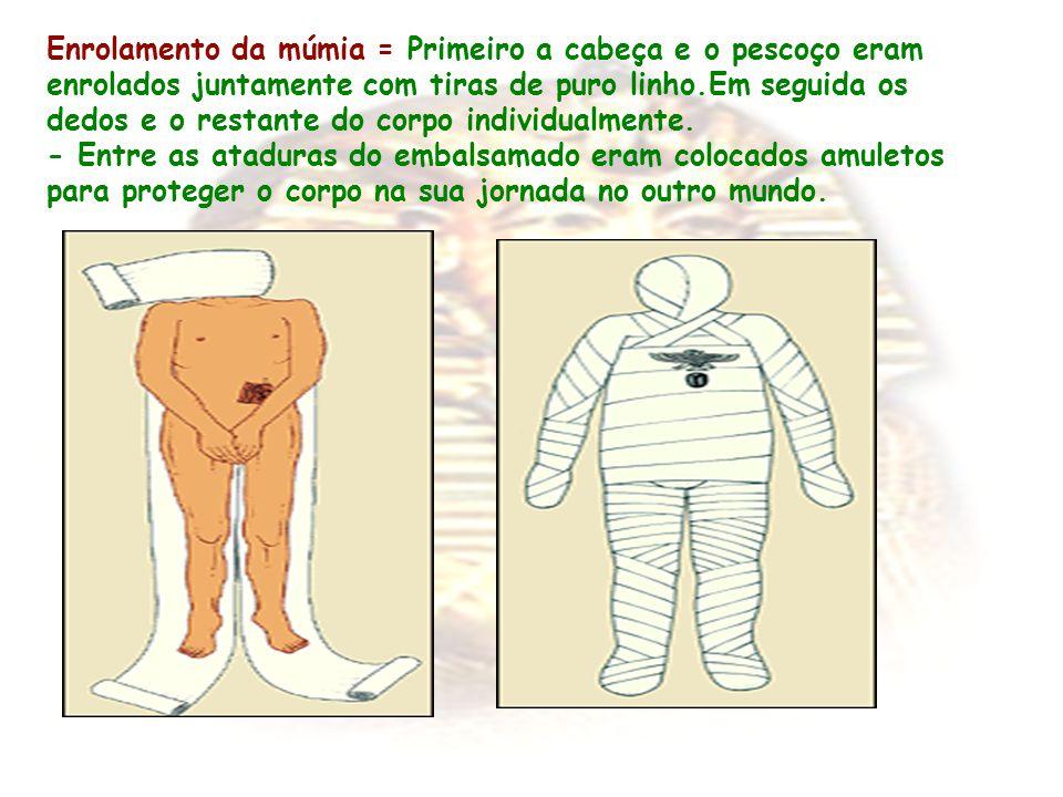 Enrolamento da múmia = Primeiro a cabeça e o pescoço eram enrolados juntamente com tiras de puro linho.Em seguida os dedos e o restante do corpo individualmente.