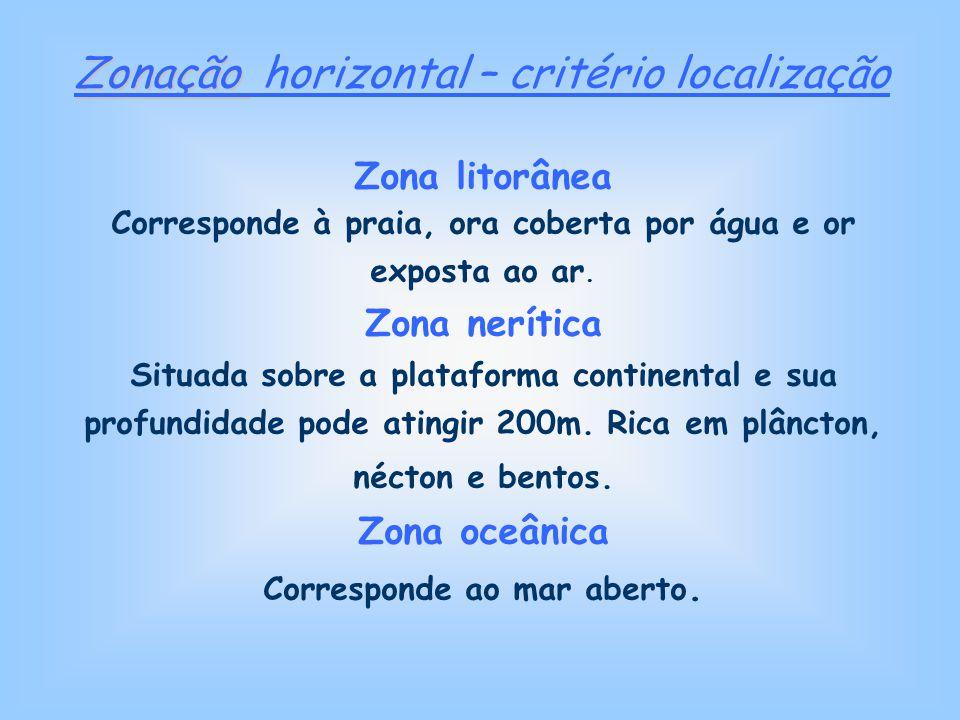 Zonação horizontal – critério localização