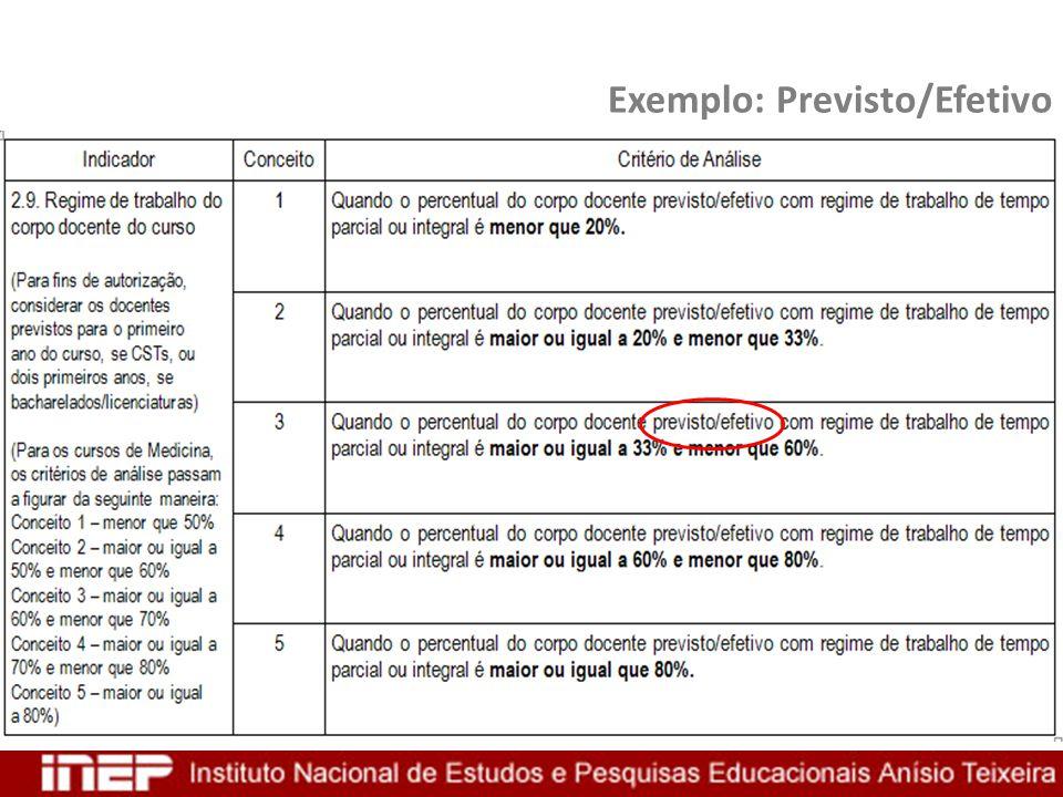 Exemplo: Previsto/Efetivo
