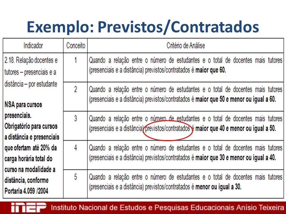 Exemplo: Previstos/Contratados