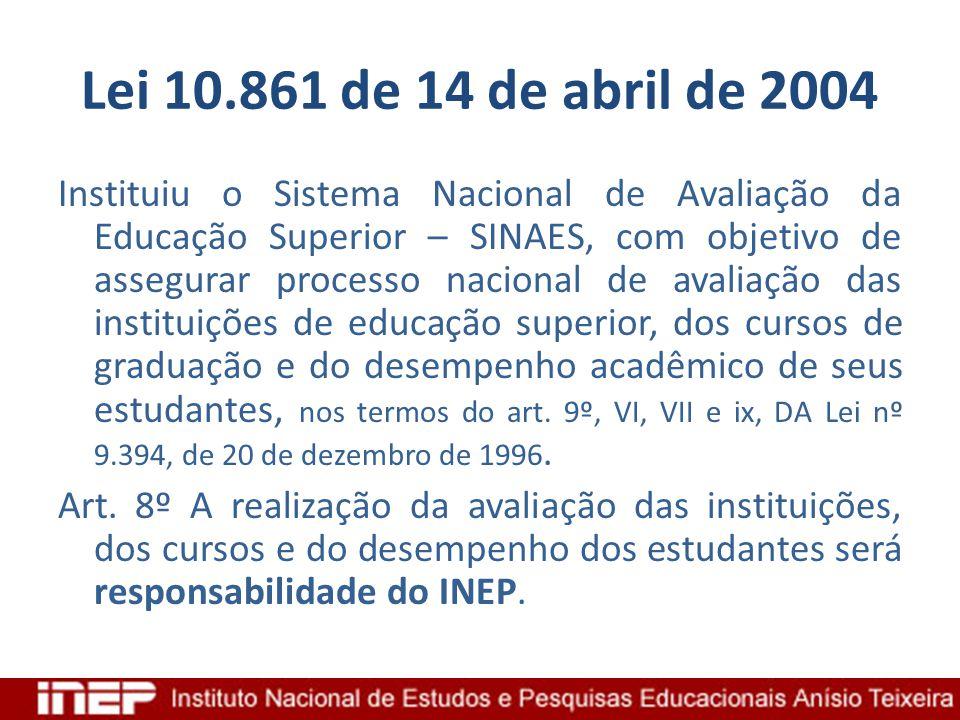 Lei 10.861 de 14 de abril de 2004