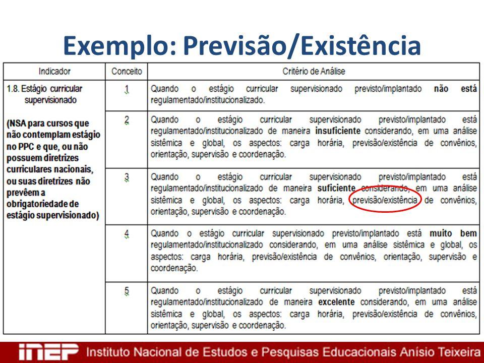 Exemplo: Previsão/Existência