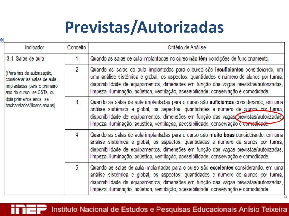 Previstas/Autorizadas