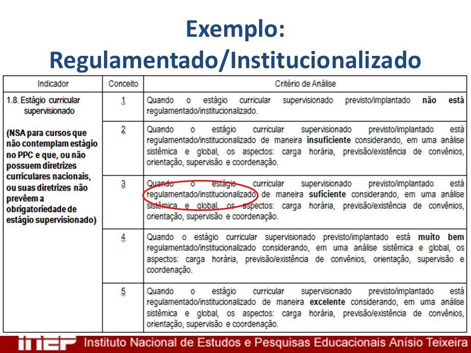 Exemplo: Regulamentado/Institucionalizado