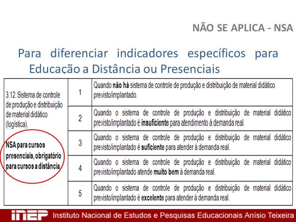 NÃO SE APLICA - NSA Para diferenciar indicadores específicos para Educação a Distância ou Presenciais.