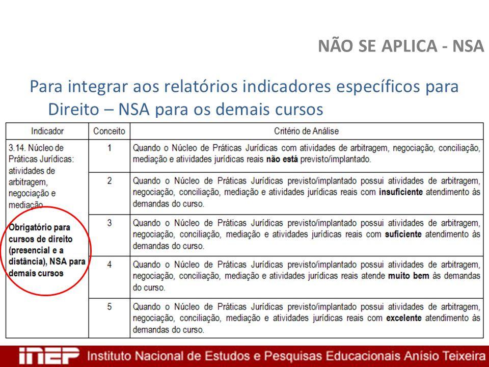 NÃO SE APLICA - NSA Para integrar aos relatórios indicadores específicos para Direito – NSA para os demais cursos.