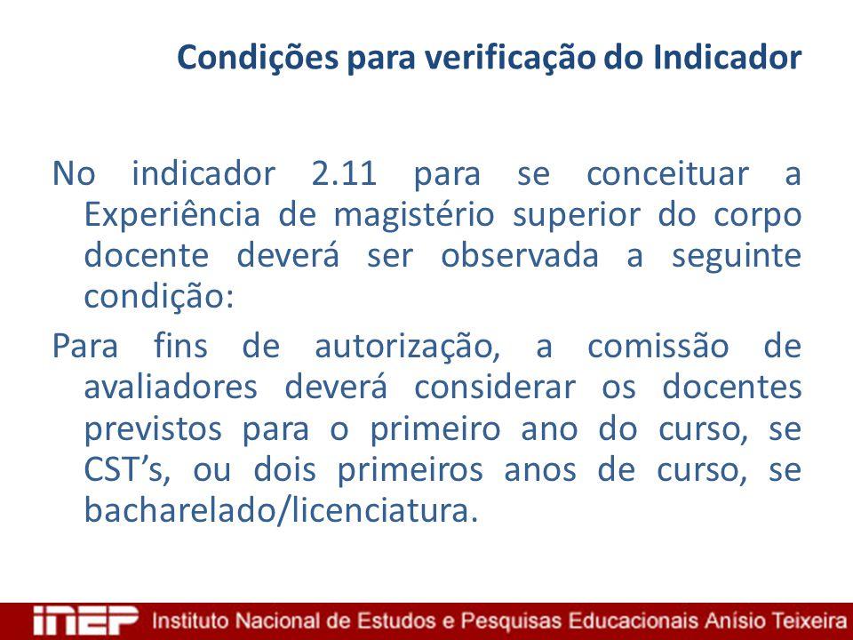 Condições para verificação do Indicador