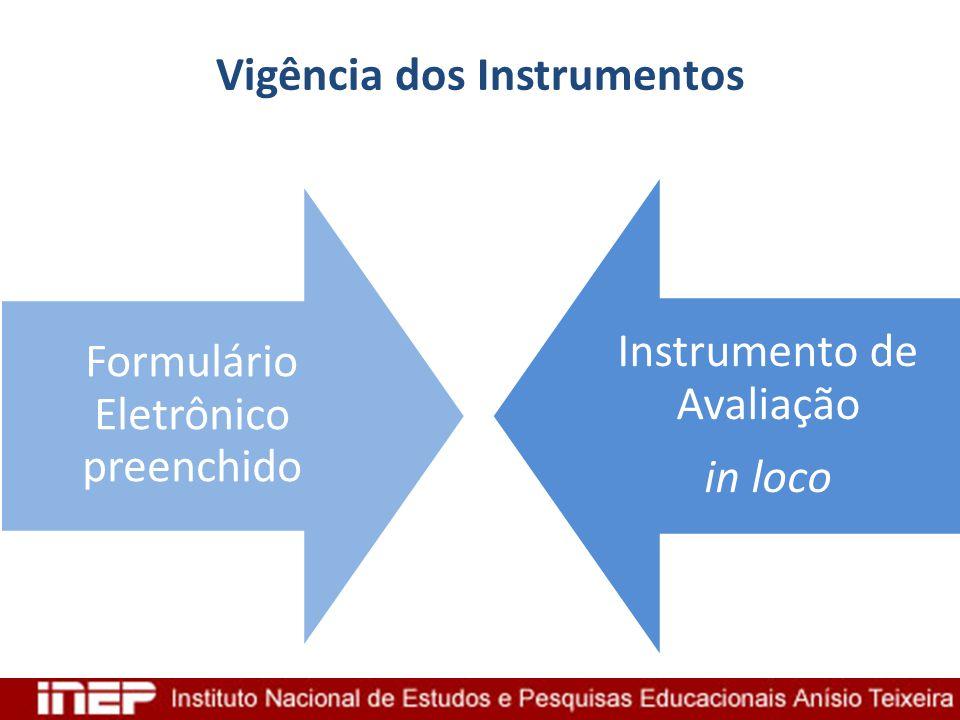 Vigência dos Instrumentos