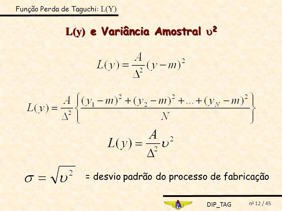 L(y) e Variância Amostral 2