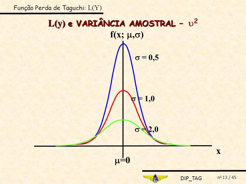 L(y) e VARIÂNCIA AMOSTRAL - 2