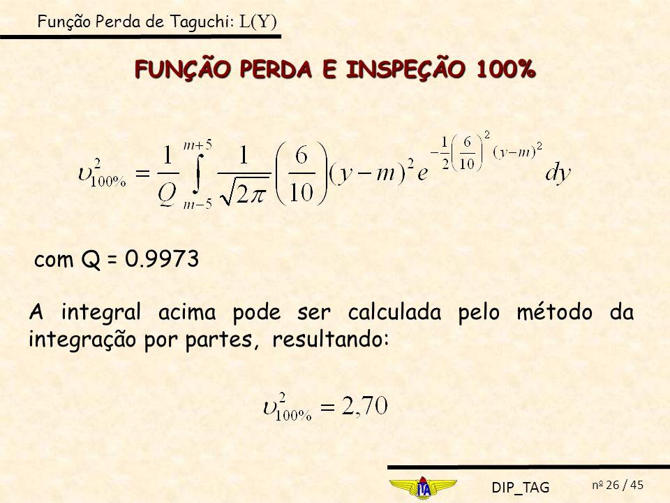 FUNÇÃO PERDA E INSPEÇÃO 100%