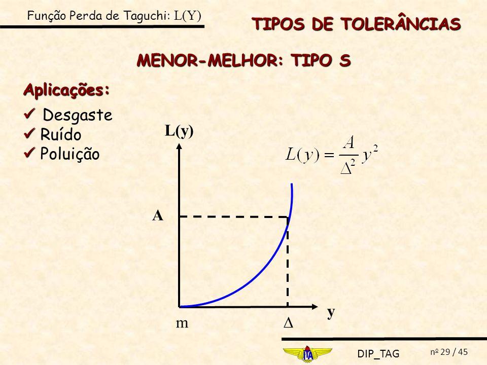 TIPOS DE TOLERÂNCIAS MENOR-MELHOR: TIPO S Aplicações:  Desgaste