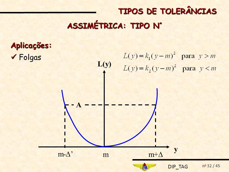 TIPOS DE TOLERÂNCIAS ASSIMÉTRICA: TIPO N* Aplicações:  Folgas m+ y L(y) A m-' m