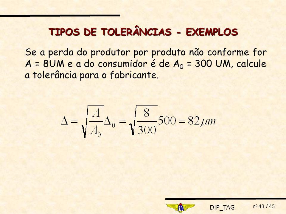 TIPOS DE TOLERÂNCIAS - EXEMPLOS