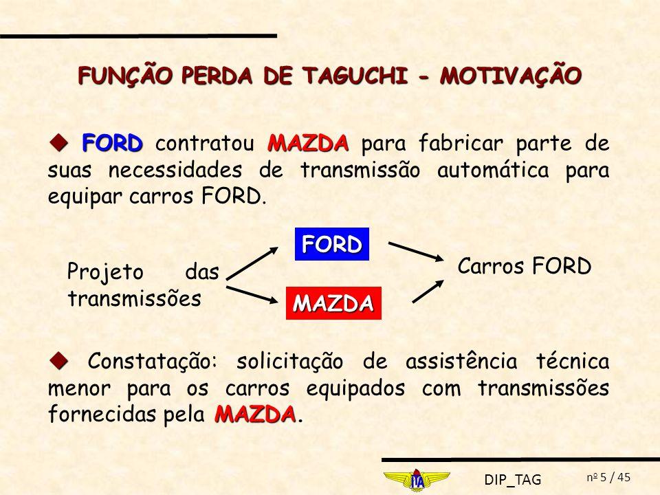 FUNÇÃO PERDA DE TAGUCHI - MOTIVAÇÃO