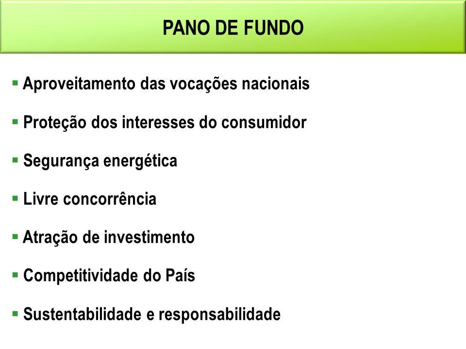 PANO DE FUNDO Aproveitamento das vocações nacionais