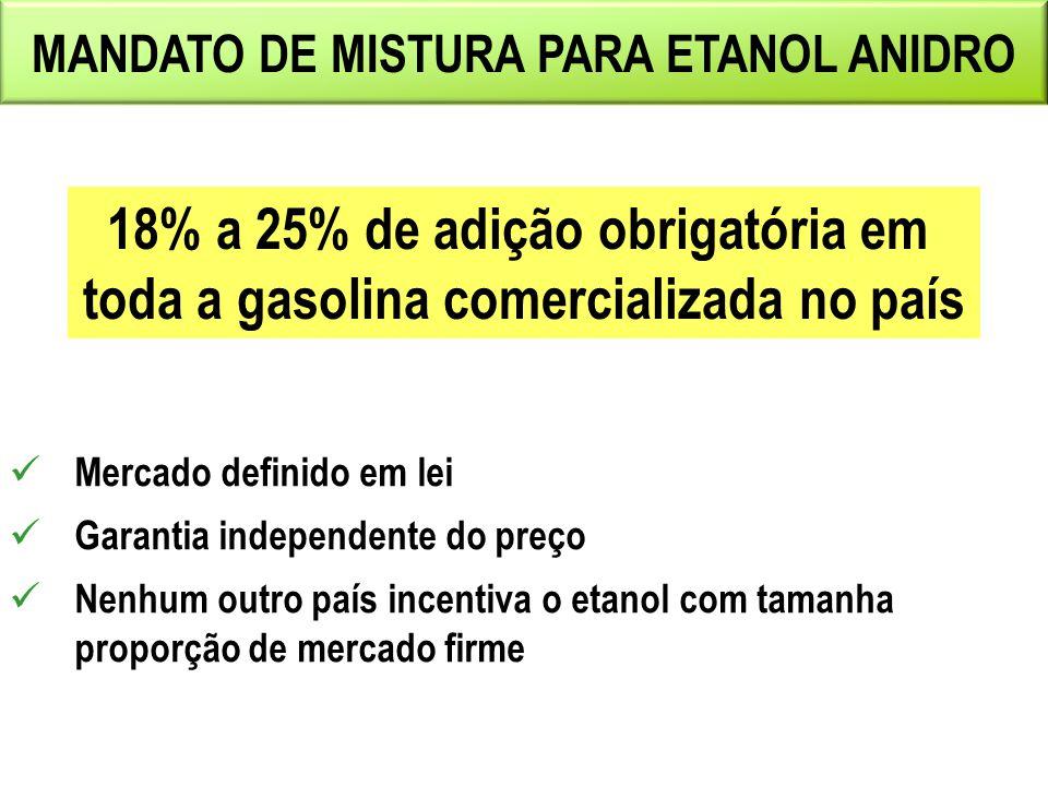 18% a 25% de adição obrigatória em