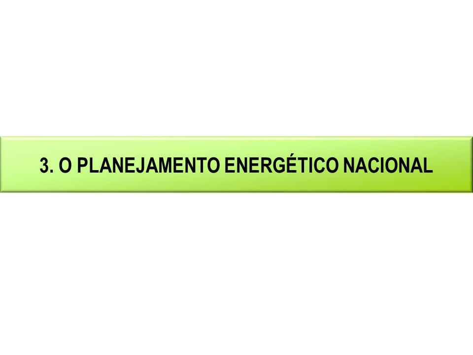 3. O planejamento energético nacional