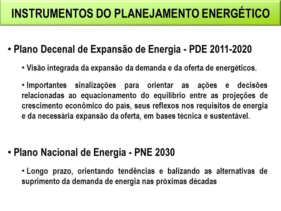INSTRUMENTOS DO PLANEJAMENTO ENERGÉTICO
