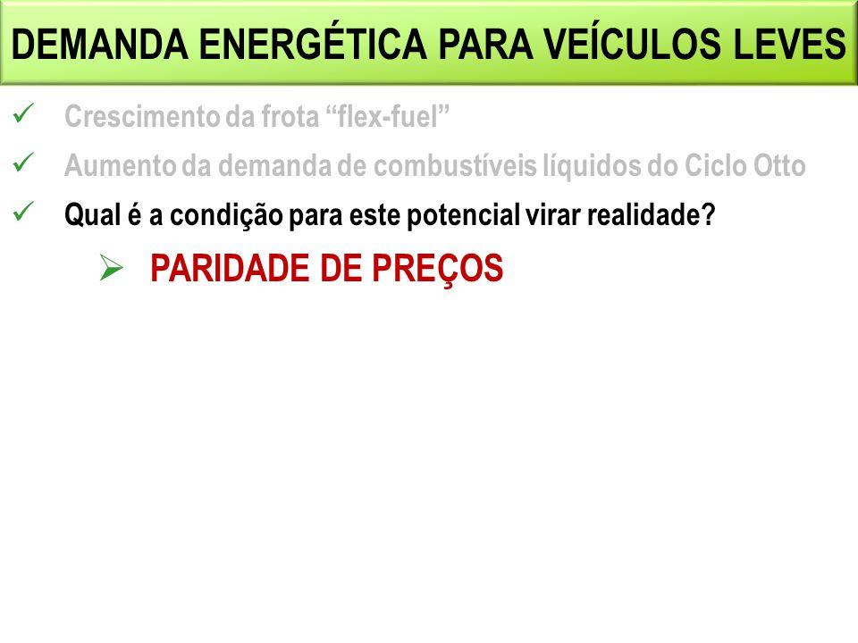 DEMANDA ENERGÉTICA PARA VEÍCULOS LEVES