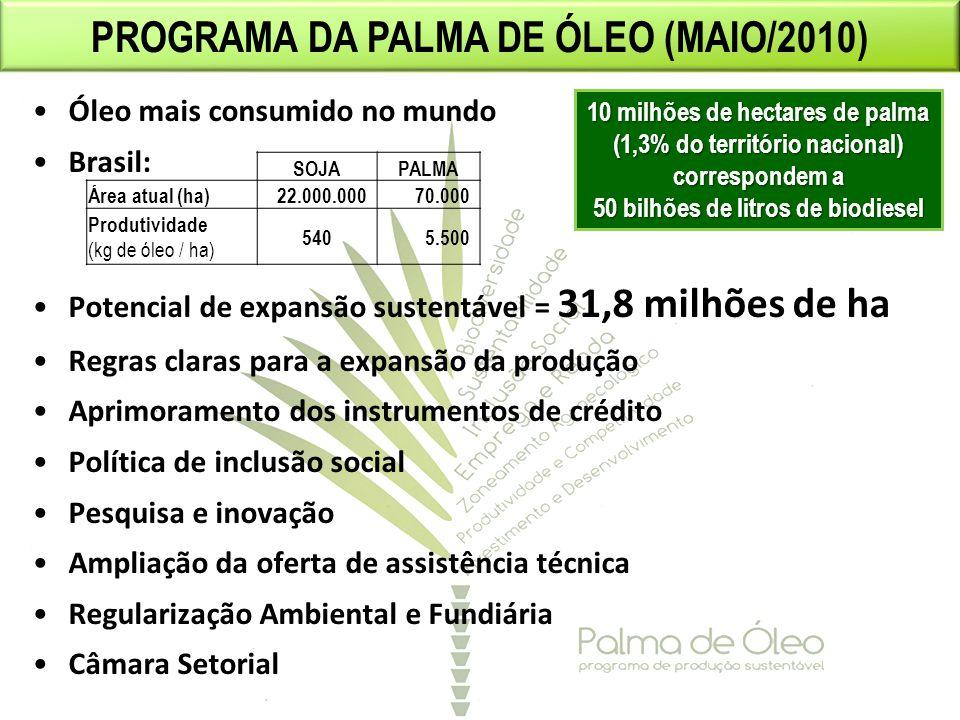 PROGRAMA DA PALMA DE ÓLEO (maio/2010)