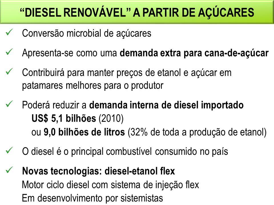 Diesel RENOVÁVEL a partir de açúcares