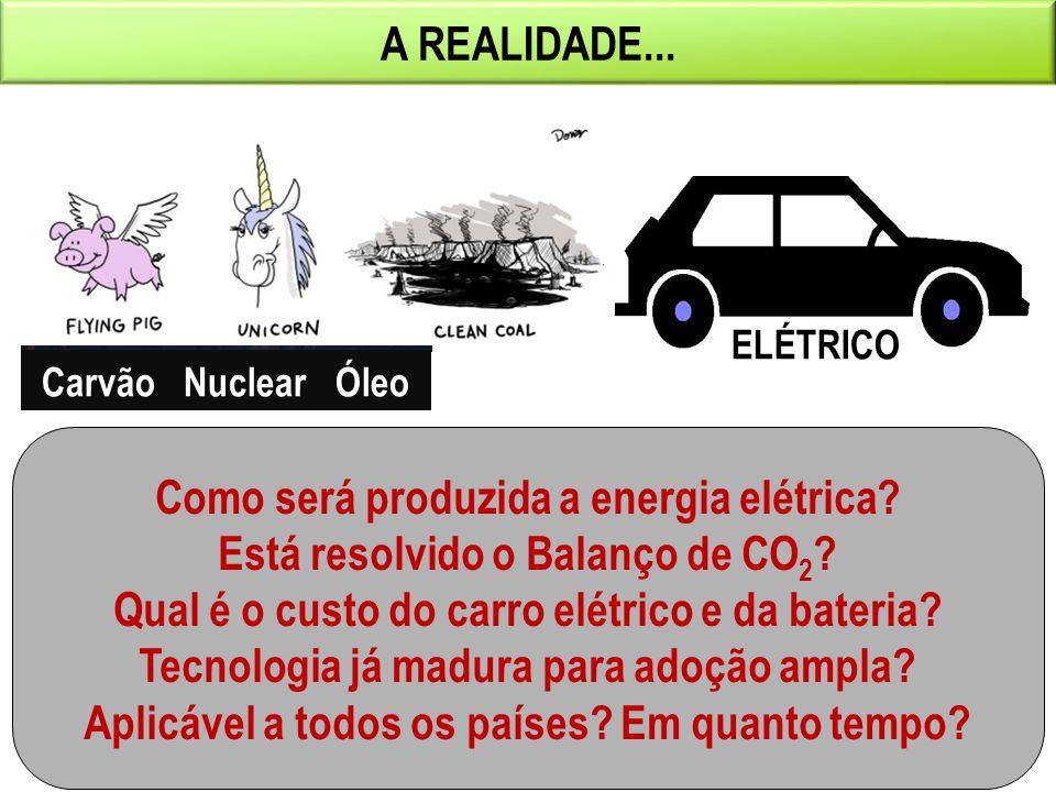 Como será produzida a energia elétrica