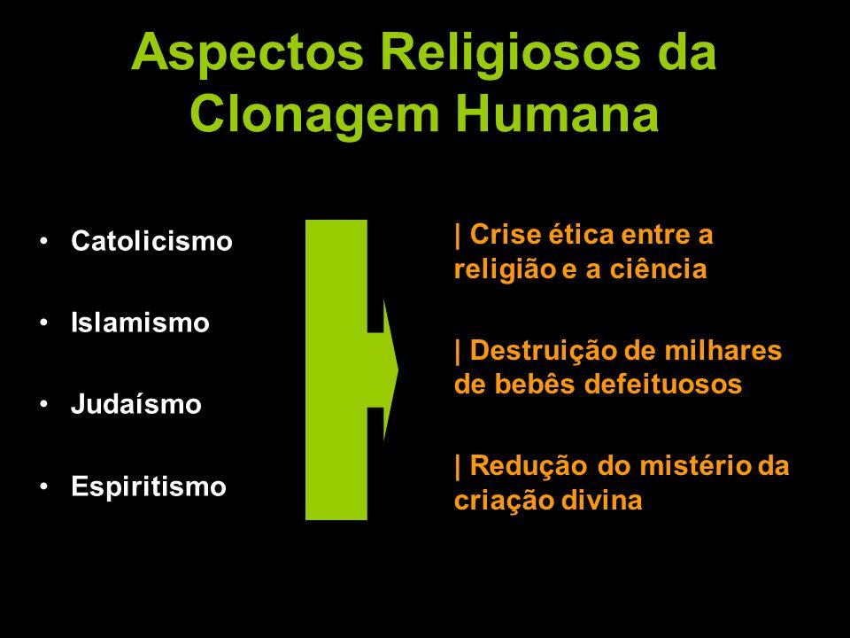 Aspectos Religiosos da Clonagem Humana