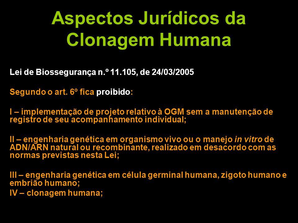 Aspectos Jurídicos da Clonagem Humana