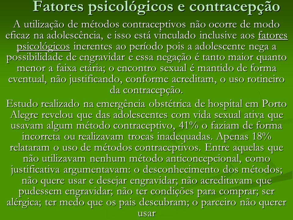 Fatores psicológicos e contracepção