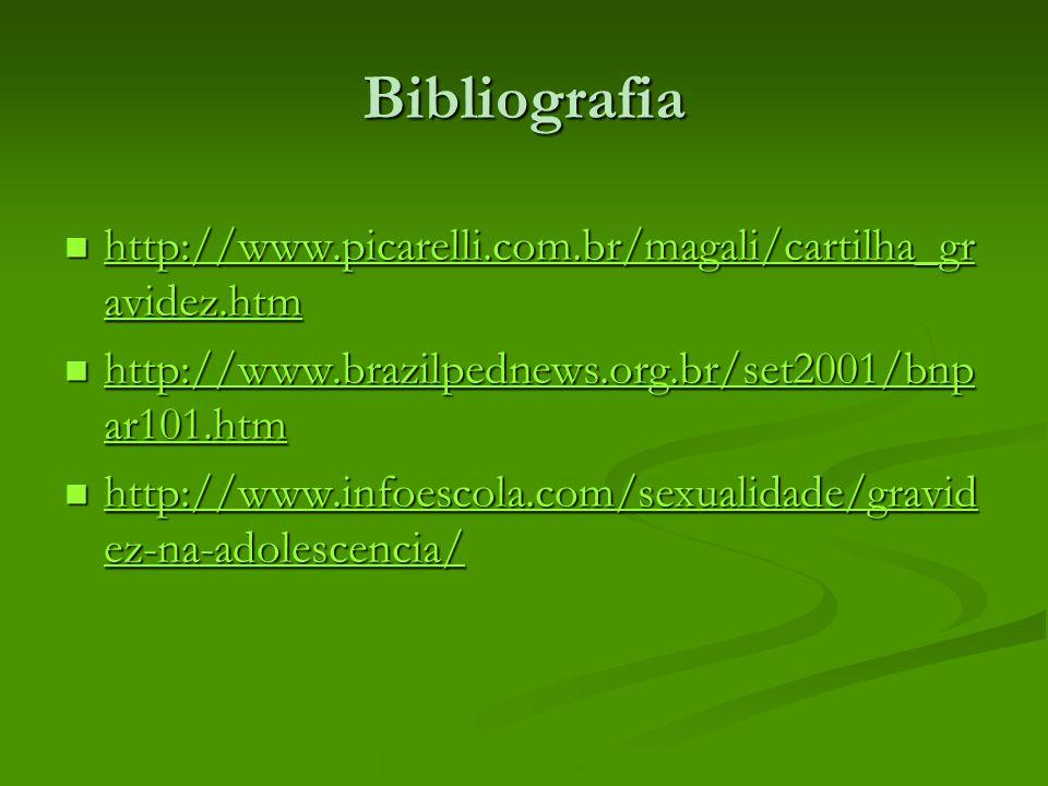 Bibliografia http://www.picarelli.com.br/magali/cartilha_gravidez.htm