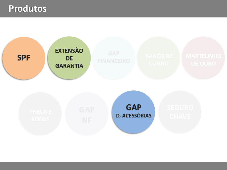Produtos SPF GAP GAP NF SEGURO CHAVE EXTENSÃO DE GARANTIA GAP