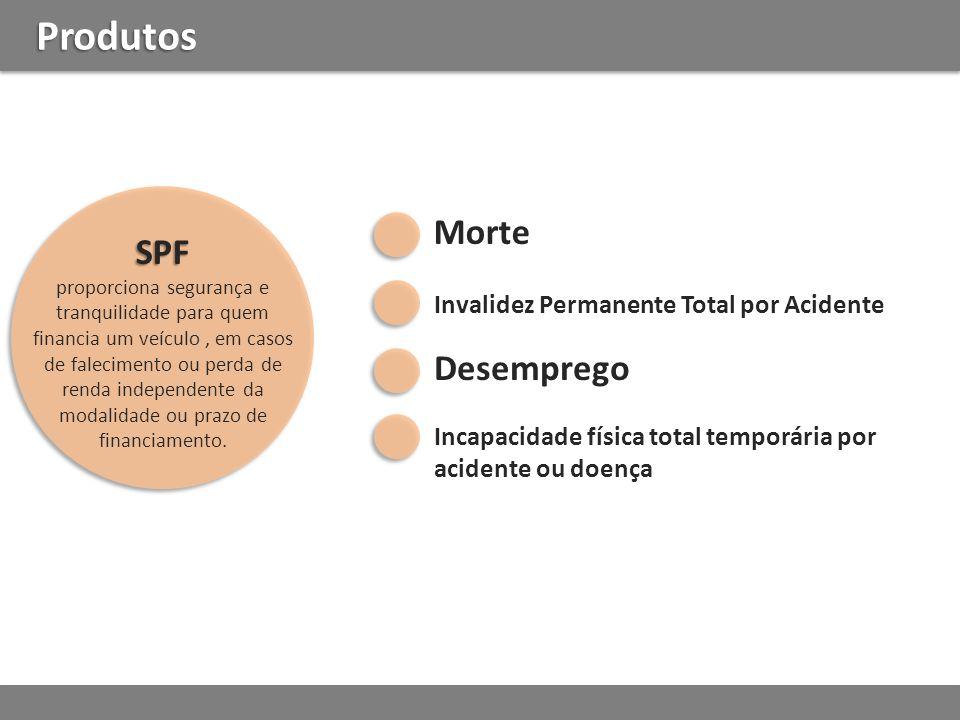 Produtos Morte SPF Desemprego Invalidez Permanente Total por Acidente