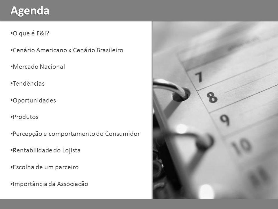 Agenda O que é F&I Cenário Americano x Cenário Brasileiro
