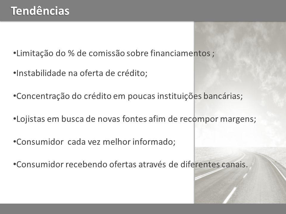 Tendências Limitação do % de comissão sobre financiamentos ;
