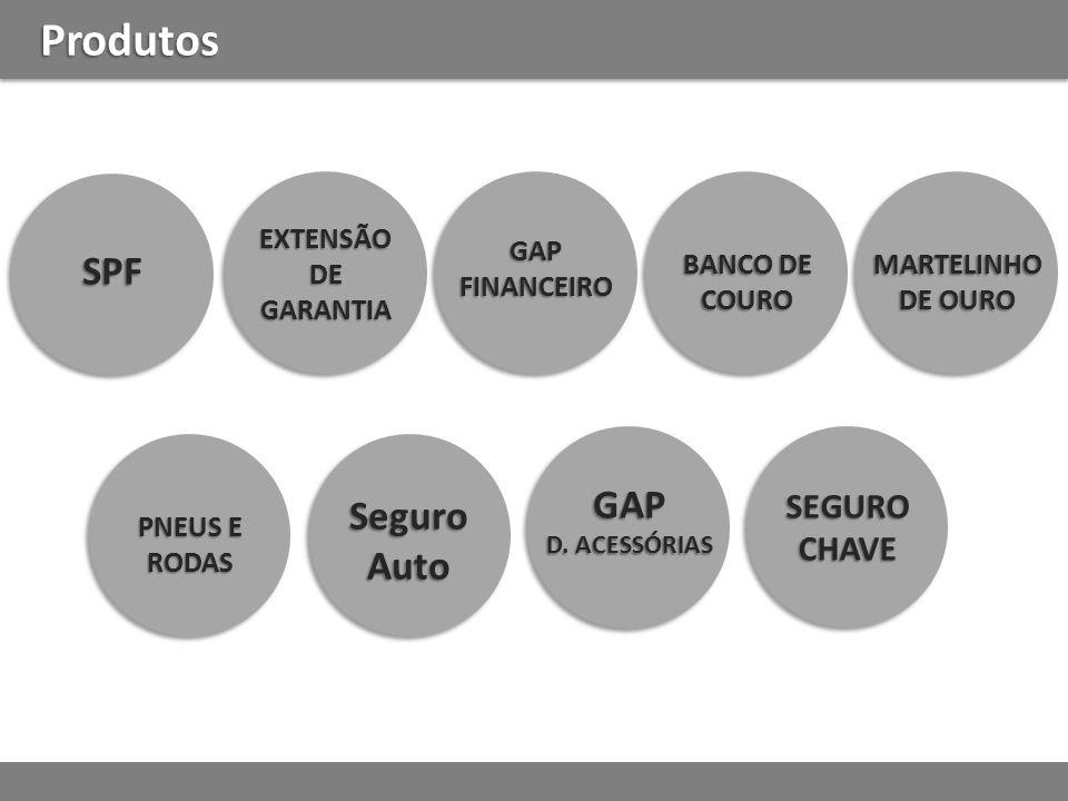 Produtos SPF GAP Seguro Auto SEGURO CHAVE EXTENSÃO DE GARANTIA GAP
