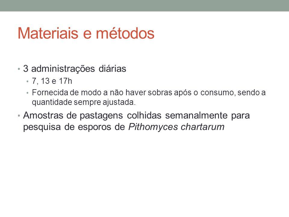 Materiais e métodos 3 administrações diárias