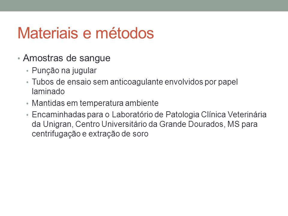 Materiais e métodos Amostras de sangue Punção na jugular