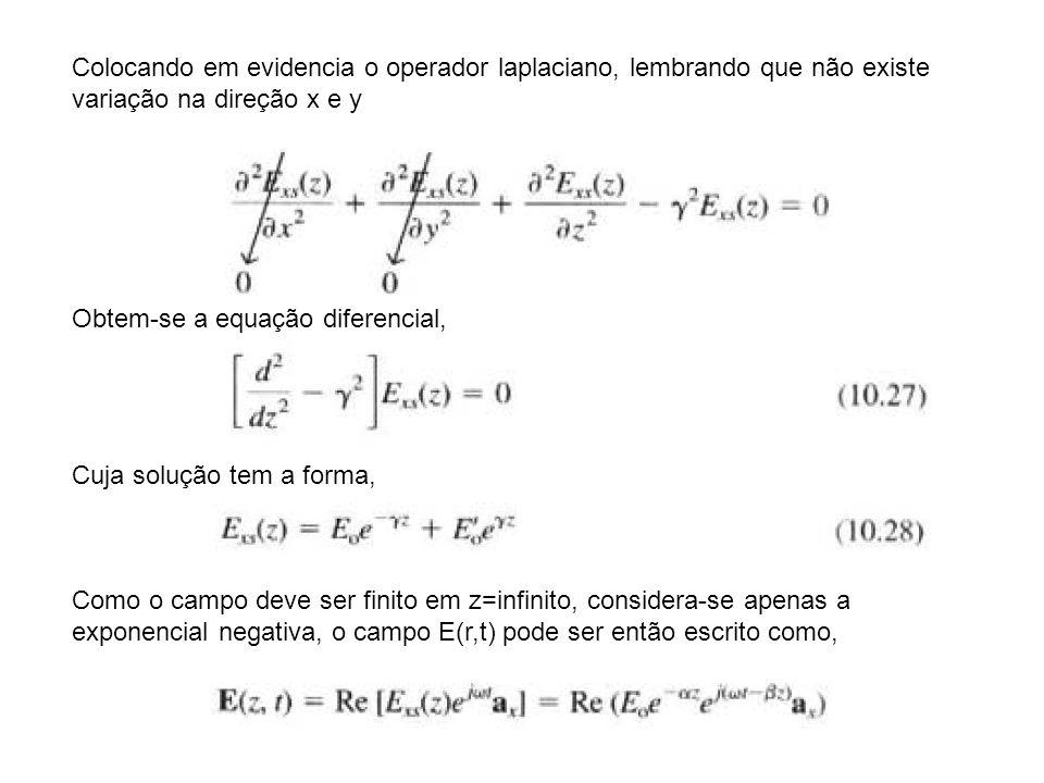 Colocando em evidencia o operador laplaciano, lembrando que não existe variação na direção x e y