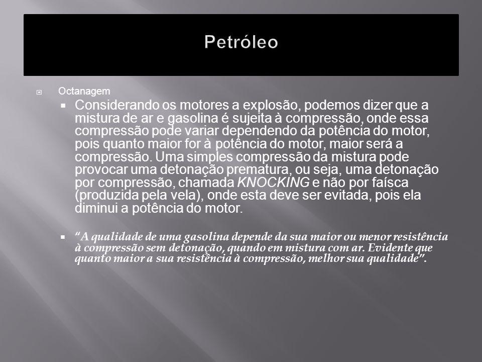 Petróleo Octanagem.
