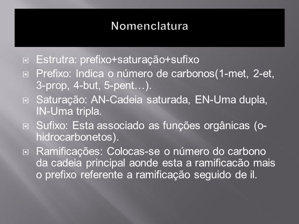 Nomenclatura Estrutra: prefixo+saturação+sufixo