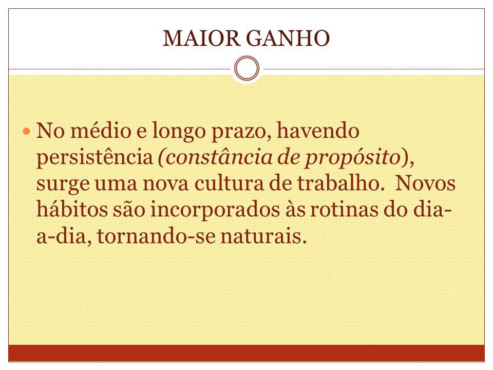 MAIOR GANHO