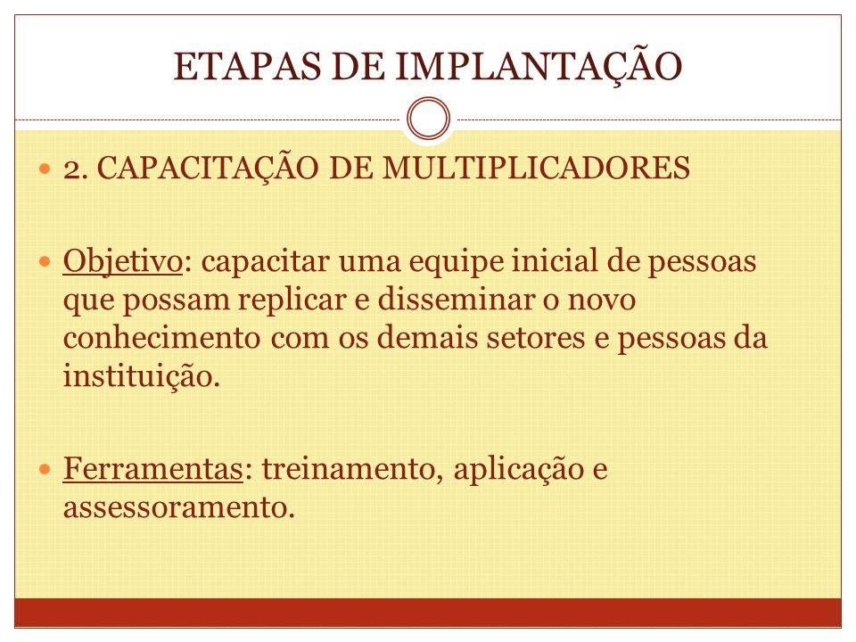 ETAPAS DE IMPLANTAÇÃO 2. CAPACITAÇÃO DE MULTIPLICADORES