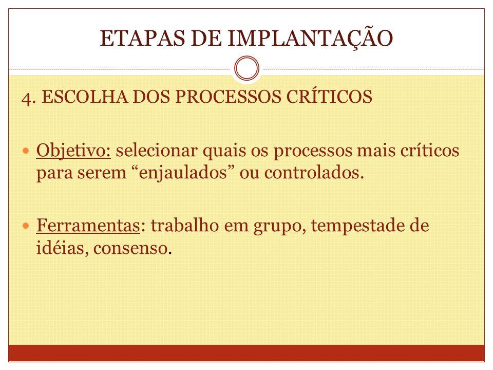 ETAPAS DE IMPLANTAÇÃO 4. ESCOLHA DOS PROCESSOS CRÍTICOS